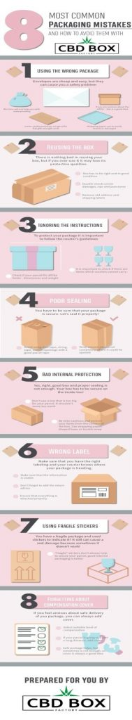 8 Most Common Packaging Mistakes and How to Avoid Them with CBD Box Factory